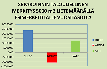 taulukko-separoinnion-eurohyodyt